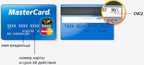 Покупки онлайн по банковской карте