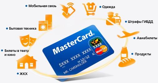 Покупки в онлайн магазине по банковской карте