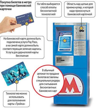 Покупка билета в московском метро в одно касание