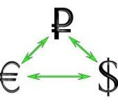 Почему и как происходит конверсия валют при карточных платежах